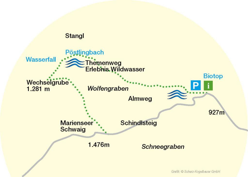 Themenweg Wasser